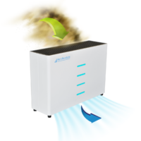 Purificador de aire y superficies Fotocatalítico HeraPureSafe HPSF0280